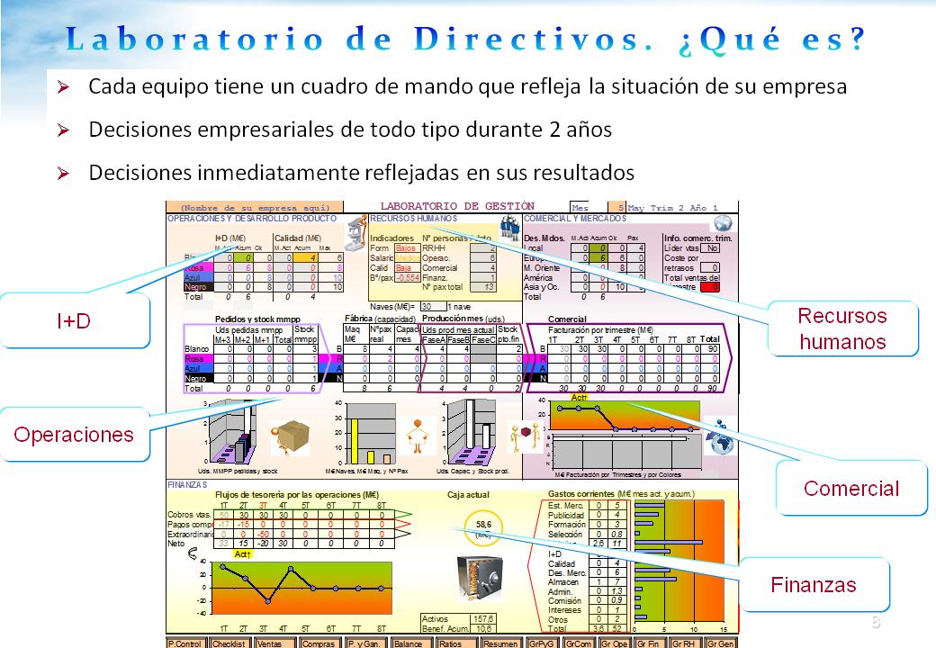 imagen-laboratorio-de-directivos